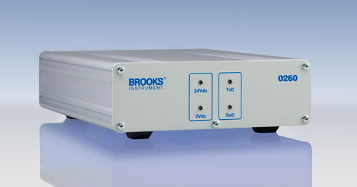 0260 Brooks Smart Interface Table Top Hardware Module