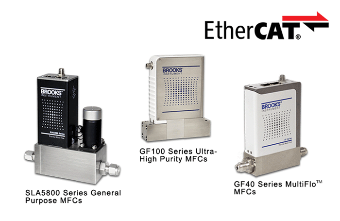 GF40, GF100 & SLA Series MFCs with EtherCAT®
