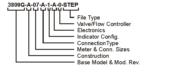 3809G CAD File Naming Example