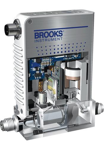 Mass Flow Controllers Digital Amp Thermal Flow Meters Brooks