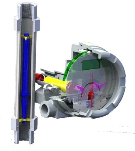 Industrial Flow Meters & Rotameters   Water, Gas & Liquid