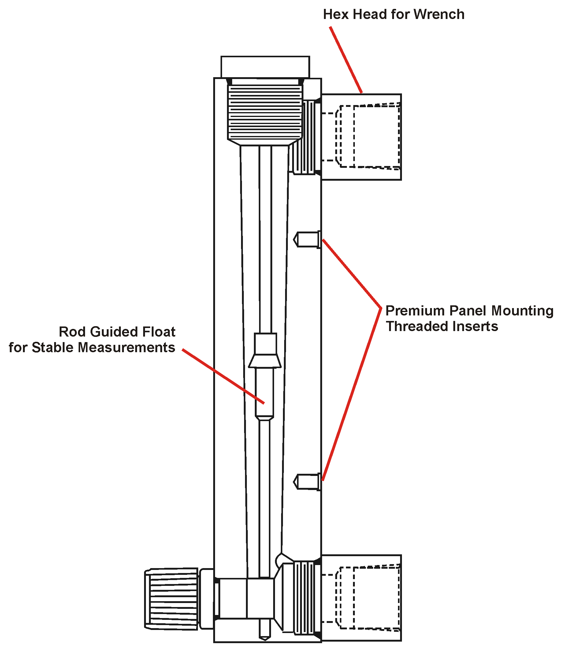 Acrylic Tube Flow Meter | Wastewater Flow Meter | Brooks
