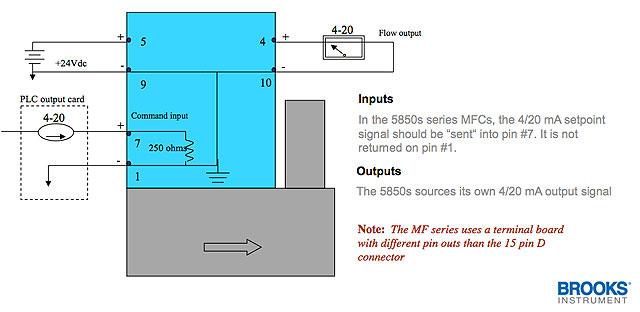 search the knowledgebase brooks instrument rh brooksinstrument com brooks stair lift wiring diagram brooks stair lift wiring diagram